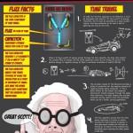 Como funciona el Condensador de Flujo